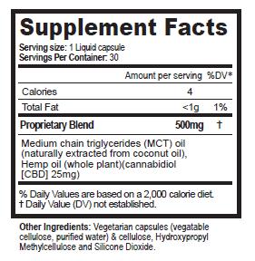 25-mg-cap
